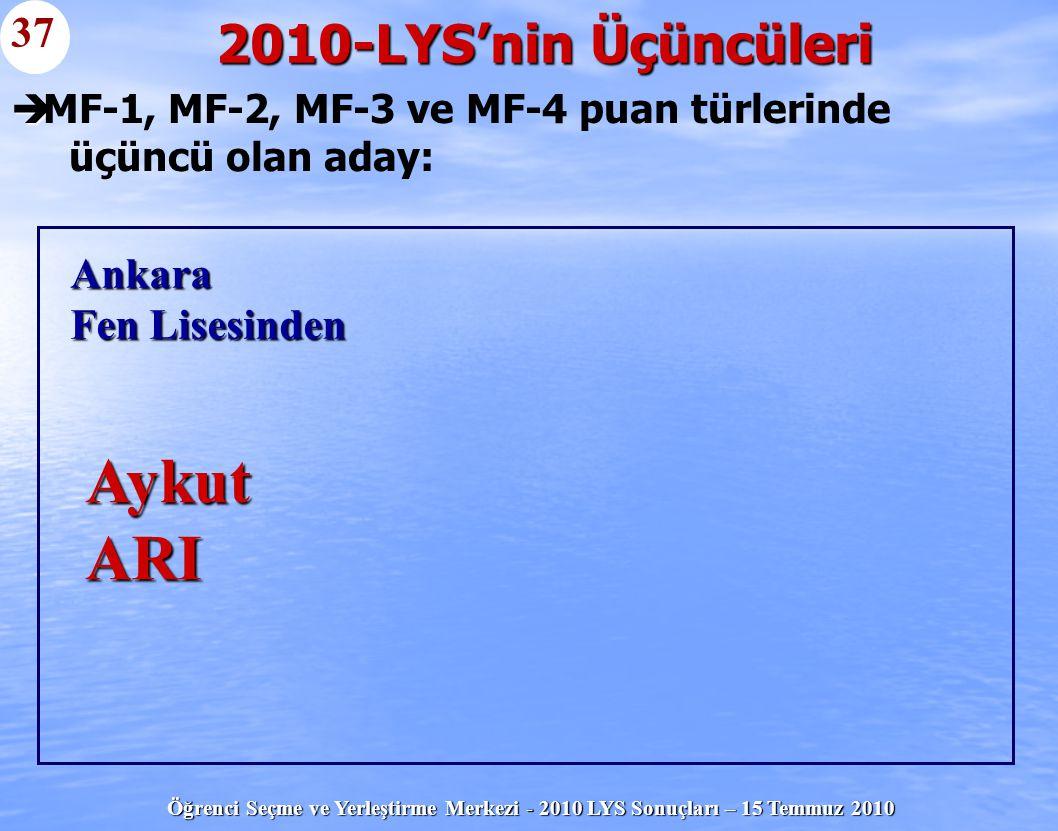 Öğrenci Seçme ve Yerleştirme Merkezi - 2010 LYS Sonuçları – 15 Temmuz 2010   MF-1, MF-2, MF-3 ve MF-4 puan türlerinde üçüncü olan aday: 2010-LYS'nin