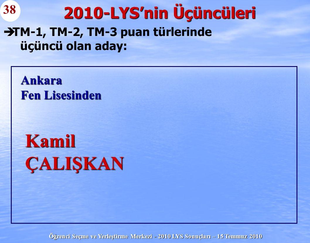 Öğrenci Seçme ve Yerleştirme Merkezi - 2010 LYS Sonuçları – 15 Temmuz 2010   TM-1, TM-2, TM-3 puan türlerinde üçüncü olan aday: 2010-LYS'nin Üçüncül