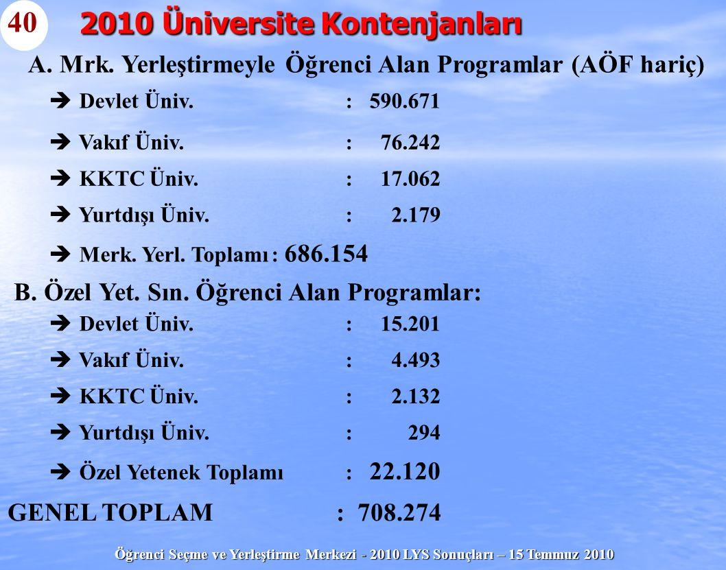 Öğrenci Seçme ve Yerleştirme Merkezi - 2010 LYS Sonuçları – 15 Temmuz 2010   Devlet Üniv.: 590.671   Vakıf Üniv. : 76.242   KKTC Üniv.: 17.062 