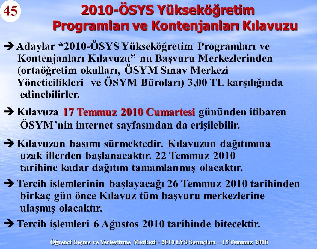 """Öğrenci Seçme ve Yerleştirme Merkezi - 2010 LYS Sonuçları – 15 Temmuz 2010 45   Adaylar """"2010-ÖSYS Yükseköğretim Programları ve Kontenjanları Kılavu"""