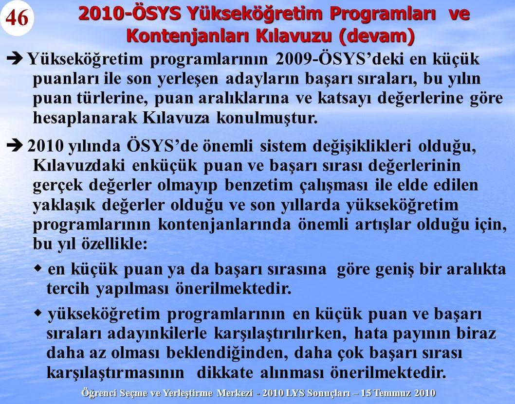 Öğrenci Seçme ve Yerleştirme Merkezi - 2010 LYS Sonuçları – 15 Temmuz 2010 46   Yükseköğretim programlarının 2009-ÖSYS'deki en küçük puanları ile so