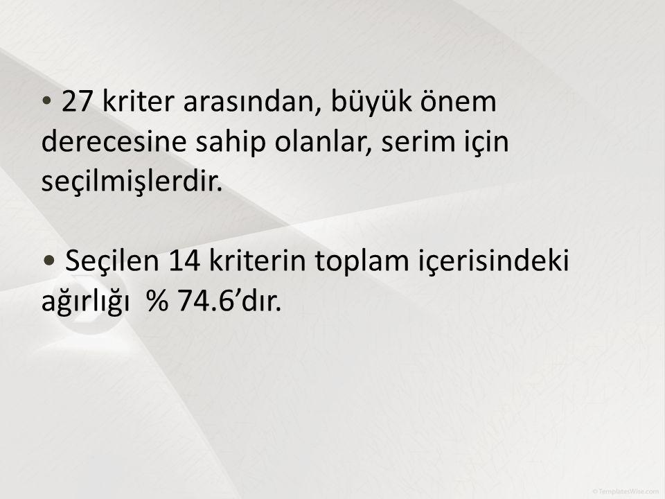 27 kriter arasından, büyük önem derecesine sahip olanlar, serim için seçilmişlerdir. Seçilen 14 kriterin toplam içerisindeki ağırlığı % 74.6'dır.