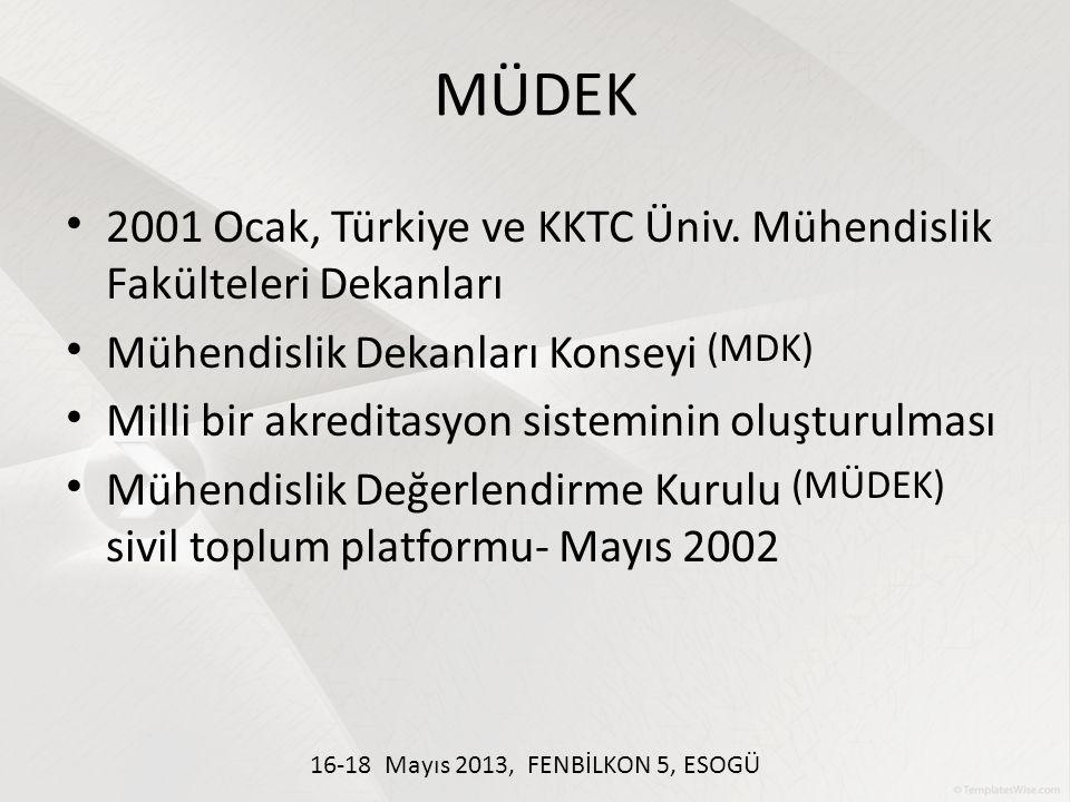 MÜDEK 2001 Ocak, Türkiye ve KKTC Üniv. Mühendislik Fakülteleri Dekanları Mühendislik Dekanları Konseyi (MDK) Milli bir akreditasyon sisteminin oluştur