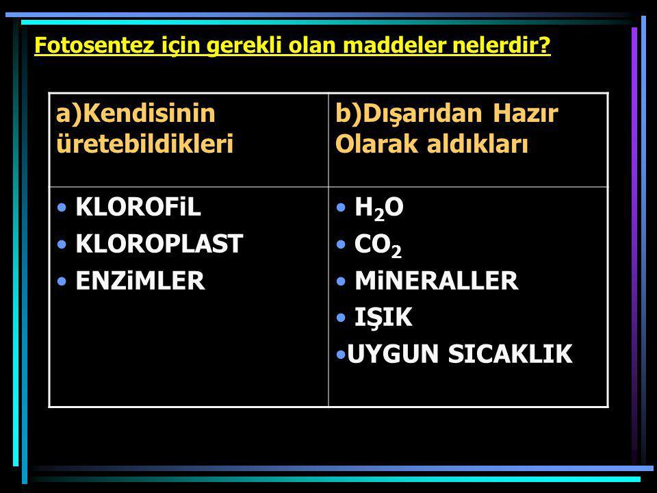 Fotosentez için gerekli olan maddeler nelerdir? a)Kendisinin üretebildikleri b)Dışarıdan Hazır Olarak aldıkları KLOROFiL KLOROPLAST ENZiMLER H 2 O CO