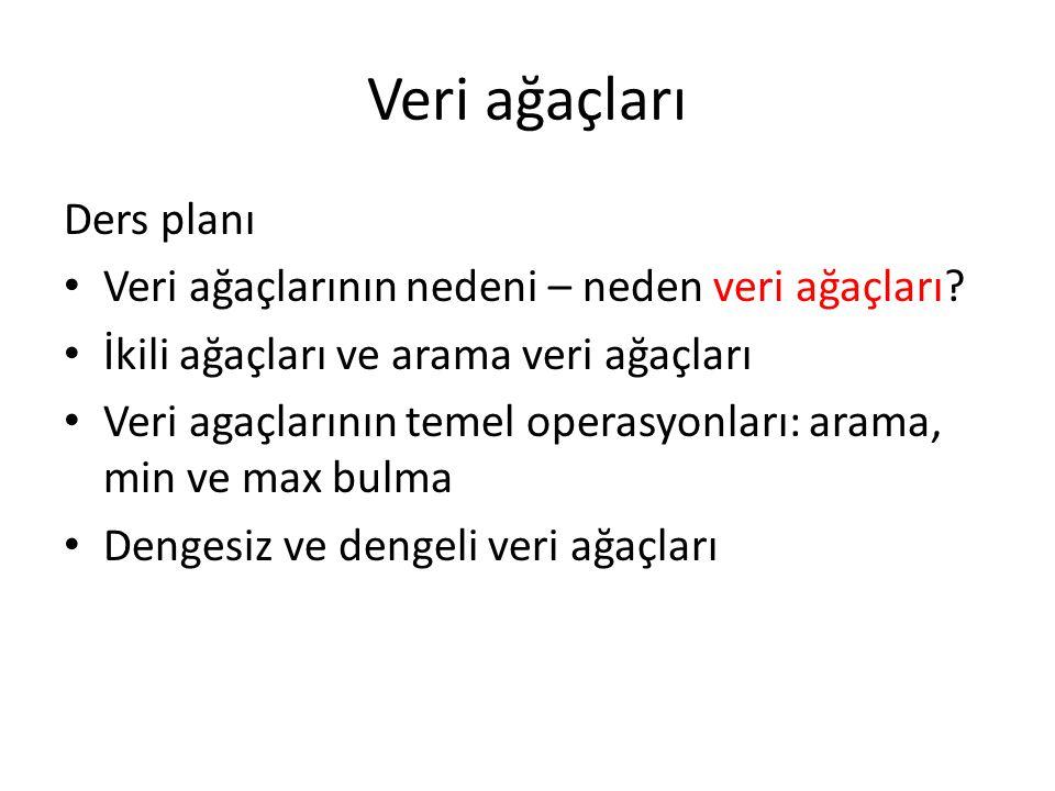Dengeli veri ağaçları AVL'daki pivot işlemi üç adımdan oluşur...