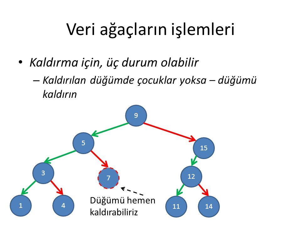 Veri ağaçların işlemleri Kaldırma için, üç durum olabilir – Kaldırılan düğümde çocuklar yoksa – düğümü kaldırın 9 5 3 15 12 7 41 1411 Düğümü hemen kaldırabiliriz