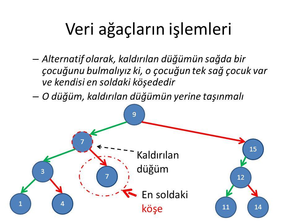 Veri ağaçların işlemleri – Alternatif olarak, kaldırılan düğümün sağda bir çocuğunu bulmalıyız ki, o çocuğun tek sağ çocuk var ve kendisi en soldaki köşededir – O düğüm, kaldırılan düğümün yerine taşınmalı 9 7 3 15 12 7 41 1411 Kaldırılan düğüm En soldaki köşe