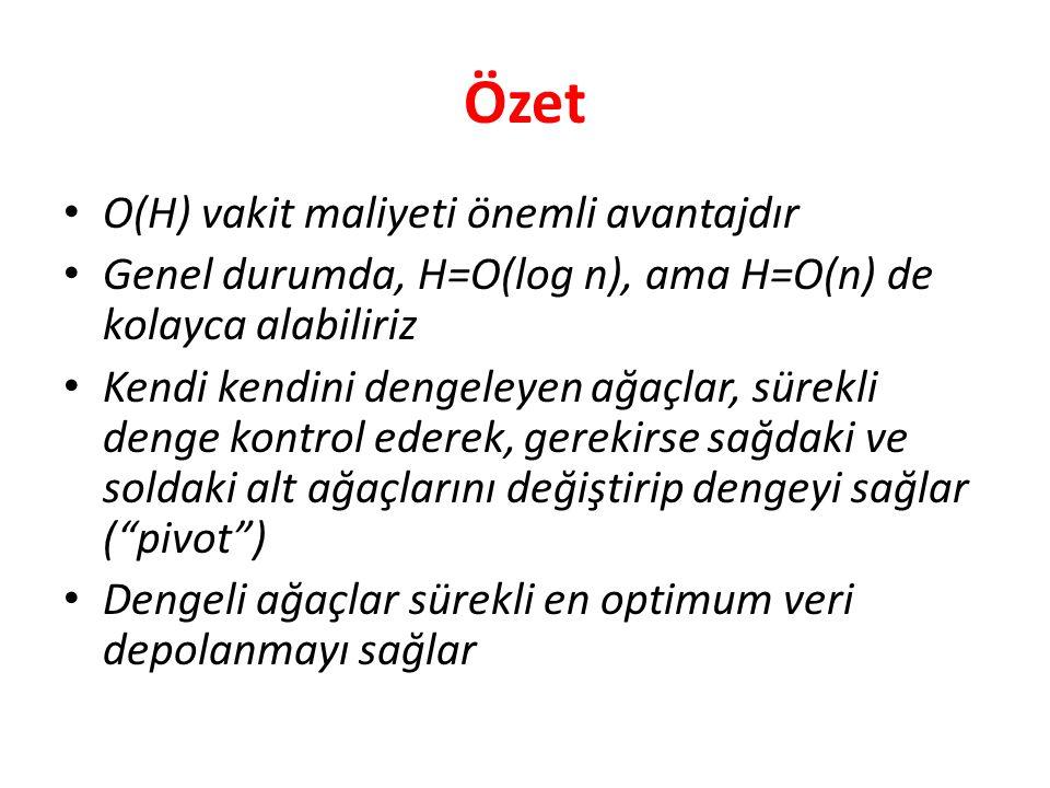Özet O(H) vakit maliyeti önemli avantajdır Genel durumda, H=O(log n), ama H=O(n) de kolayca alabiliriz Kendi kendini dengeleyen ağaçlar, sürekli denge kontrol ederek, gerekirse sağdaki ve soldaki alt ağaçlarını değiştirip dengeyi sağlar ( pivot ) Dengeli ağaçlar sürekli en optimum veri depolanmayı sağlar