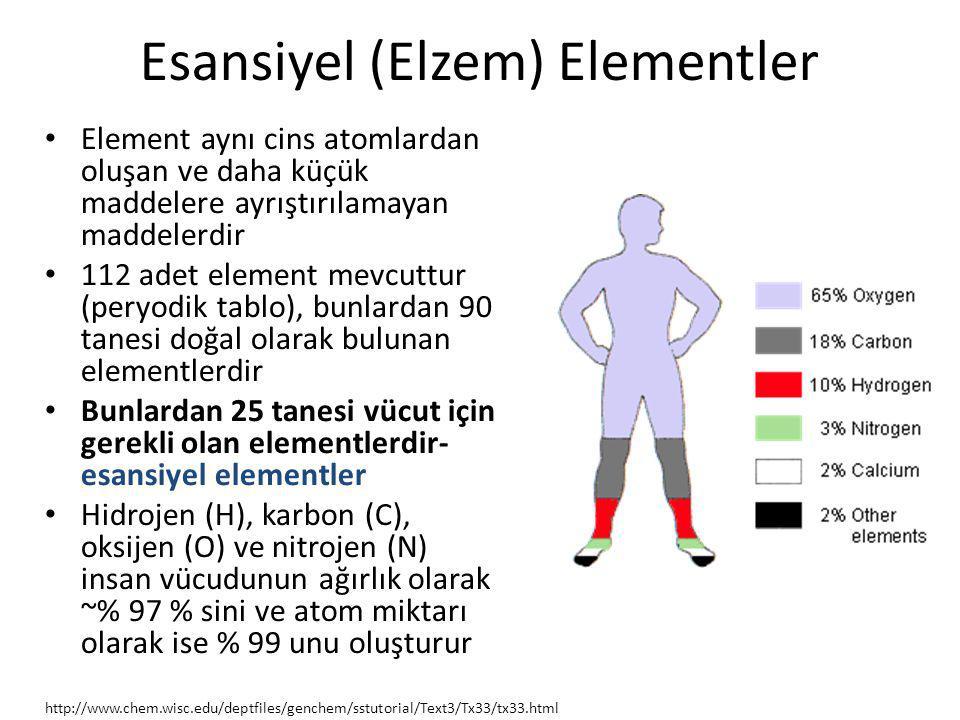 Esansiyel (Elzem) Elementler Element aynı cins atomlardan oluşan ve daha küçük maddelere ayrıştırılamayan maddelerdir 112 adet element mevcuttur (peryodik tablo), bunlardan 90 tanesi doğal olarak bulunan elementlerdir Bunlardan 25 tanesi vücut için gerekli olan elementlerdir- esansiyel elementler Hidrojen (H), karbon (C), oksijen (O) ve nitrojen (N) insan vücudunun ağırlık olarak ~% 97 % sini ve atom miktarı olarak ise % 99 unu oluşturur http://www.chem.wisc.edu/deptfiles/genchem/sstutorial/Text3/Tx33/tx33.html