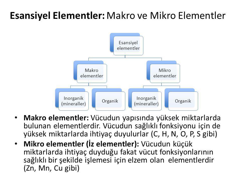Esansiyel Elementler: Makro ve Mikro Elementler Makro elementler: Vücudun yapısında yüksek miktarlarda bulunan elementlerdir. Vücudun sağlıklı fonksiy
