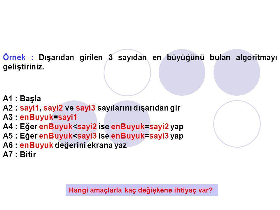 Örnek : Dışarıdan girilen 3 sayıdan en büyüğünü bulan algoritmayı geliştiriniz. A1 : Başla A2 : sayi1, sayi2 ve sayi3 sayılarını dışarıdan gir A3 : en