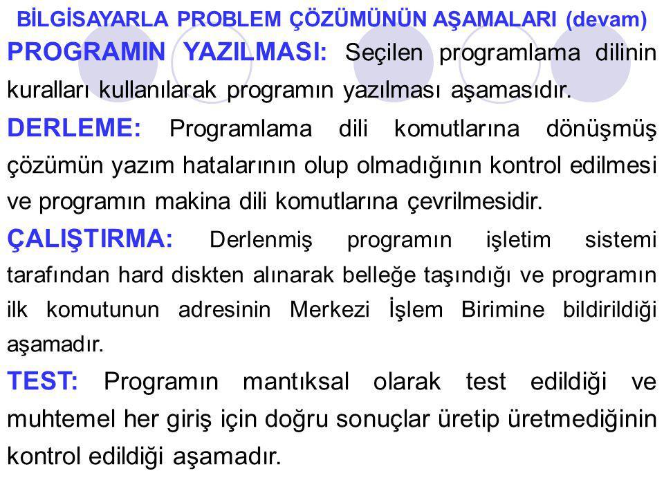 PROGRAMIN YAZILMASI: Seçilen programlama dilinin kuralları kullanılarak programın yazılması aşamasıdır. DERLEME: Programlama dili komutlarına dönüşmüş