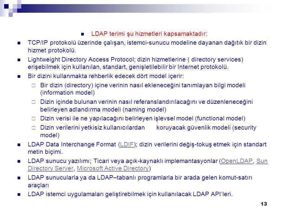LDAP terimi şu hizmetleri kapsamaktadır: TCP/IP protokolü üzerinde çalışan, istemci-sunucu modeline dayanan dağıtık bir dizin hizmet protokolü.