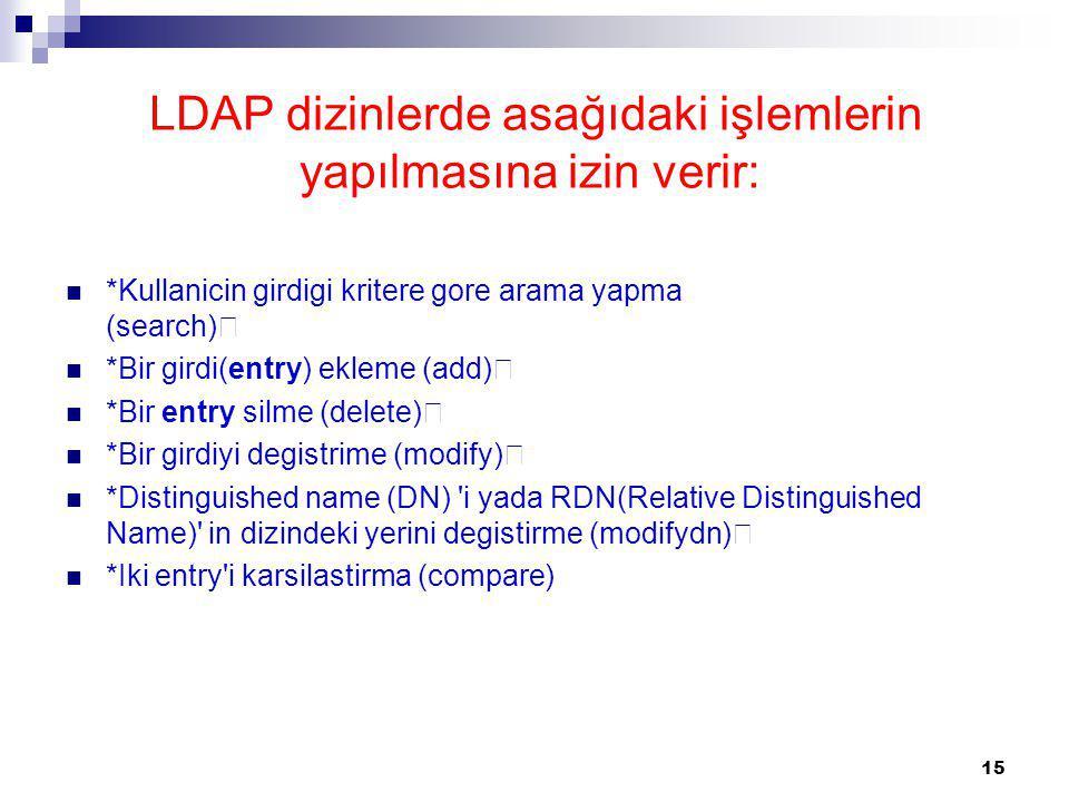 LDAP dizinlerde asağıdaki işlemlerin yapılmasına izin verir: *Kullanicin girdigi kritere gore arama yapma (search) *Bir girdi(entry) ekleme (add) *Bir entry silme (delete) *Bir girdiyi degistrime (modify) *Distinguished name (DN) i yada RDN(Relative Distinguished Name) in dizindeki yerini degistirme (modifydn) *Iki entry i karsilastirma (compare) 15