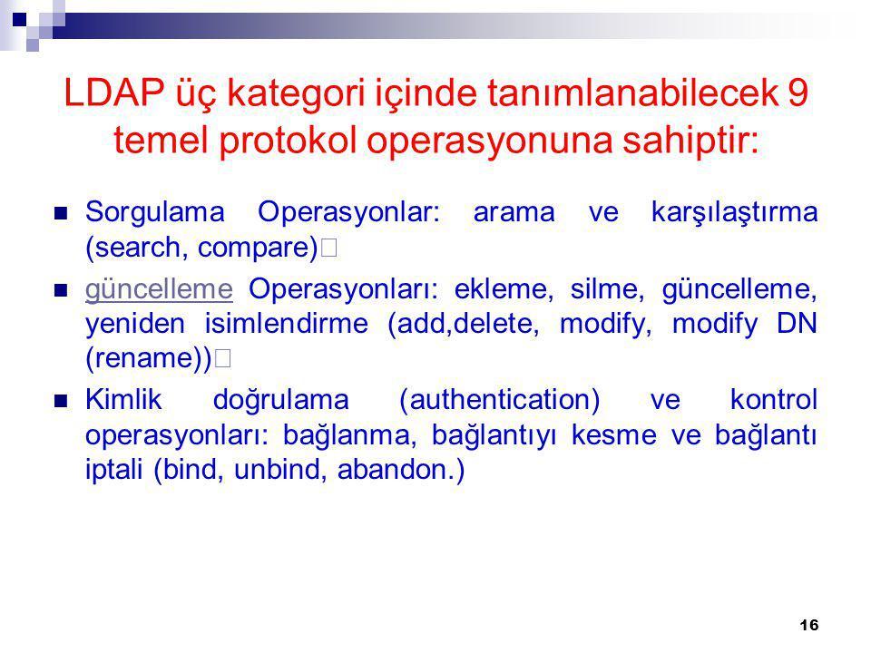 LDAP üç kategori içinde tanımlanabilecek 9 temel protokol operasyonuna sahiptir: Sorgulama Operasyonlar: arama ve karşılaştırma (search, compare) güncelleme Operasyonları: ekleme, silme, güncelleme, yeniden isimlendirme (add,delete, modify, modify DN (rename)) güncelleme Kimlik doğrulama (authentication) ve kontrol operasyonları: bağlanma, bağlantıyı kesme ve bağlantı iptali (bind, unbind, abandon.) 16