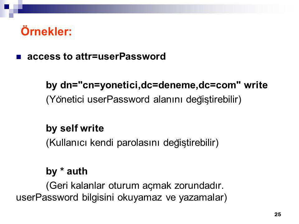 access to attr=userPassword by dn=
