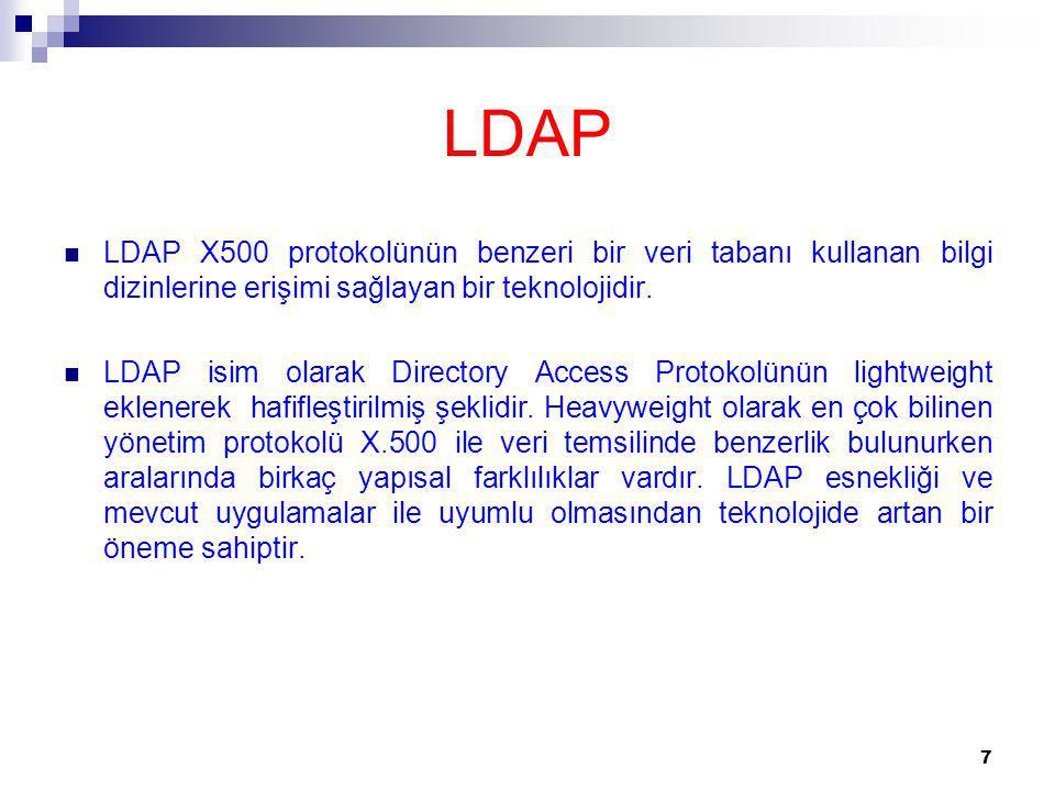 Değerlendirme LDAP veri tabanından kullanıcı kontrolü için istekte bulunan istemcilerin, güvenli bir şekilde yönetimini sağlayan kurallar oluşturulmuştur.