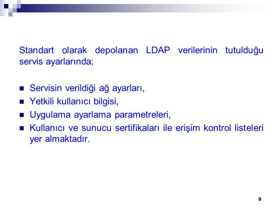 LDAP, uygulamaların ihtiyaç duyduğu her türlü özelliğin eklenmesini sağlayan esnek bir yapıya sahiptir.