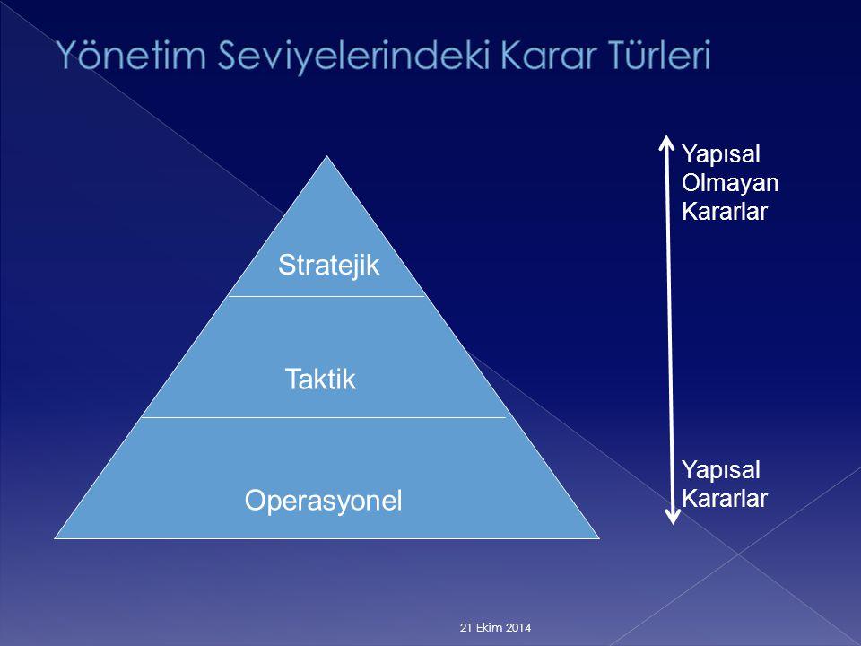 Stratejik Taktik Operasyonel Yapısal Olmayan Kararlar Yapısal Kararlar