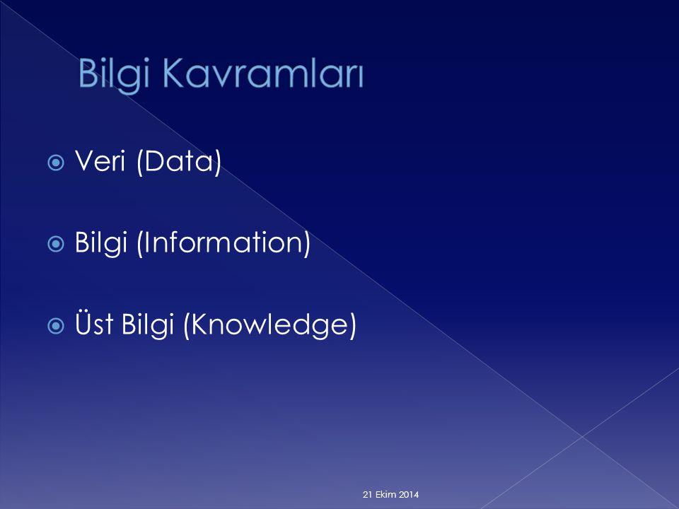  Veri (Data)  Bilgi (Information)  Üst Bilgi (Knowledge) 21 Ekim 2014