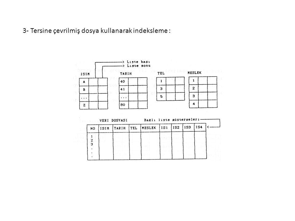 4- Hash yapısı kullanarak indeksleme (Genişletilebilir Hash) :