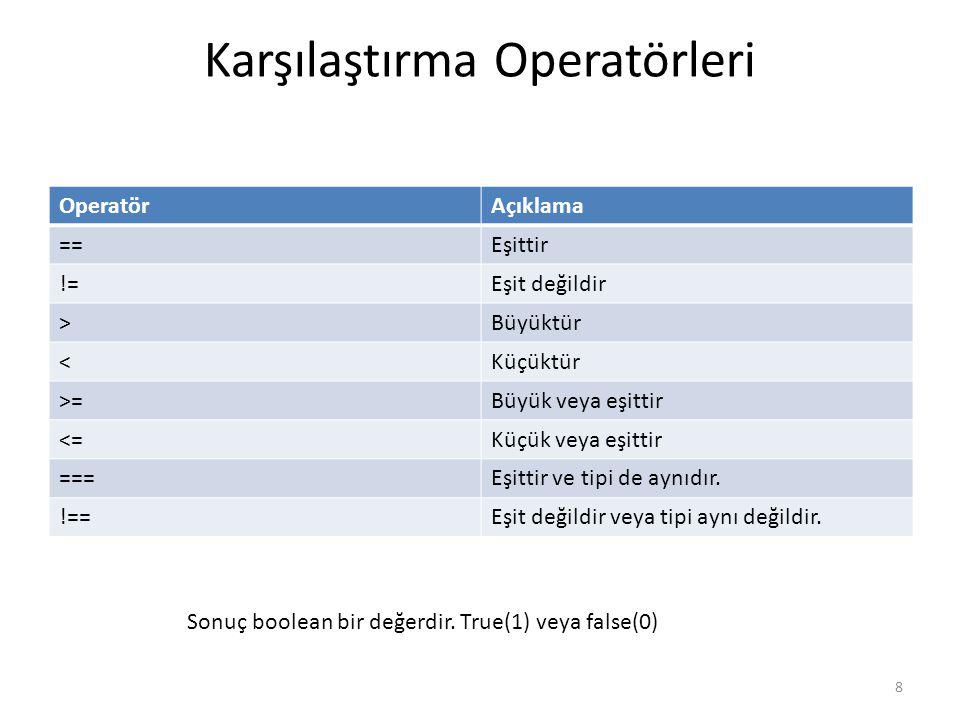 Karşılaştırma Operatörleri OperatörAçıklama ==Eşittir !=Eşit değildir >Büyüktür <Küçüktür >=Büyük veya eşittir <=Küçük veya eşittir ===Eşittir ve tipi