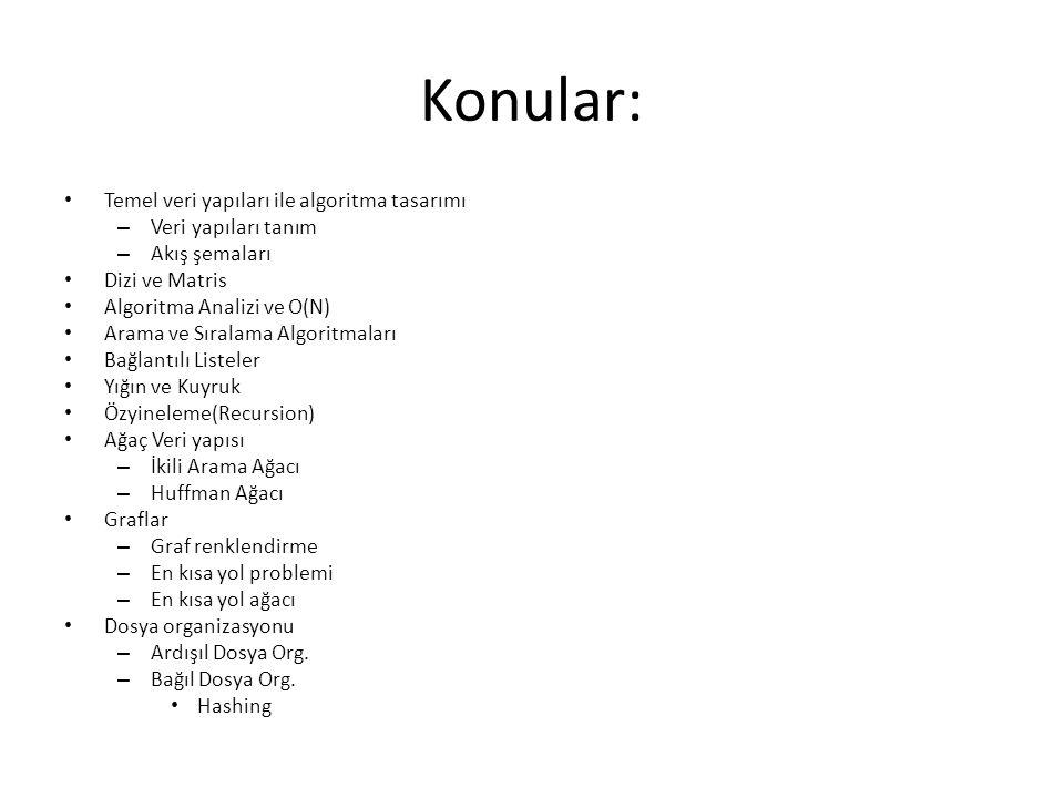Konular: Temel veri yapıları ile algoritma tasarımı – Veri yapıları tanım – Akış şemaları Dizi ve Matris Algoritma Analizi ve O(N) Arama ve Sıralama A