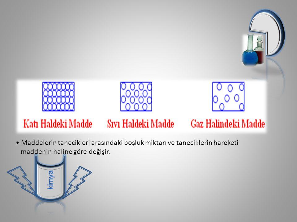 Maddelerin tanecikleri arasındaki boşluk miktarı ve taneciklerin hareketi maddenin haline göre değişir.