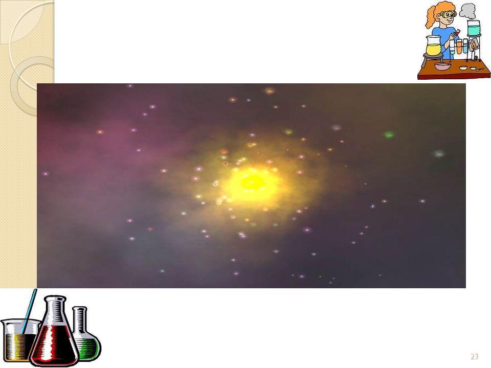 . Demir ya da bakır parçası da ardışık olarak yeterince bölünmeye devam edebilseydi resimlerde gördü ğ ümüz atomları elde edecektik 22