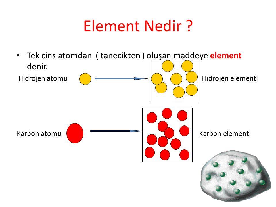Element Nedir ? Tek cins atomdan ( tanecikten ) oluşan maddeye element denir. Hidrojen atomu Hidrojen elementi Karbon atomu Karbon elementi