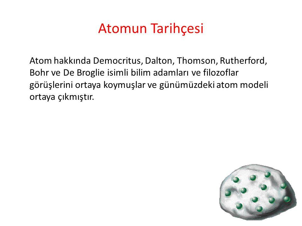 Atomun Tarihçesi Atom hakkında Democritus, Dalton, Thomson, Rutherford, Bohr ve De Broglie isimli bilim adamları ve filozoflar görüşlerini ortaya koym