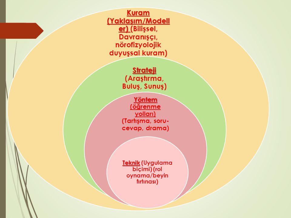 Öğrenme Stillerin özellikleri: Doğuştan getirdiğimiz karakteristik özelliklerimizdir ve kişinin imzası gibidir.