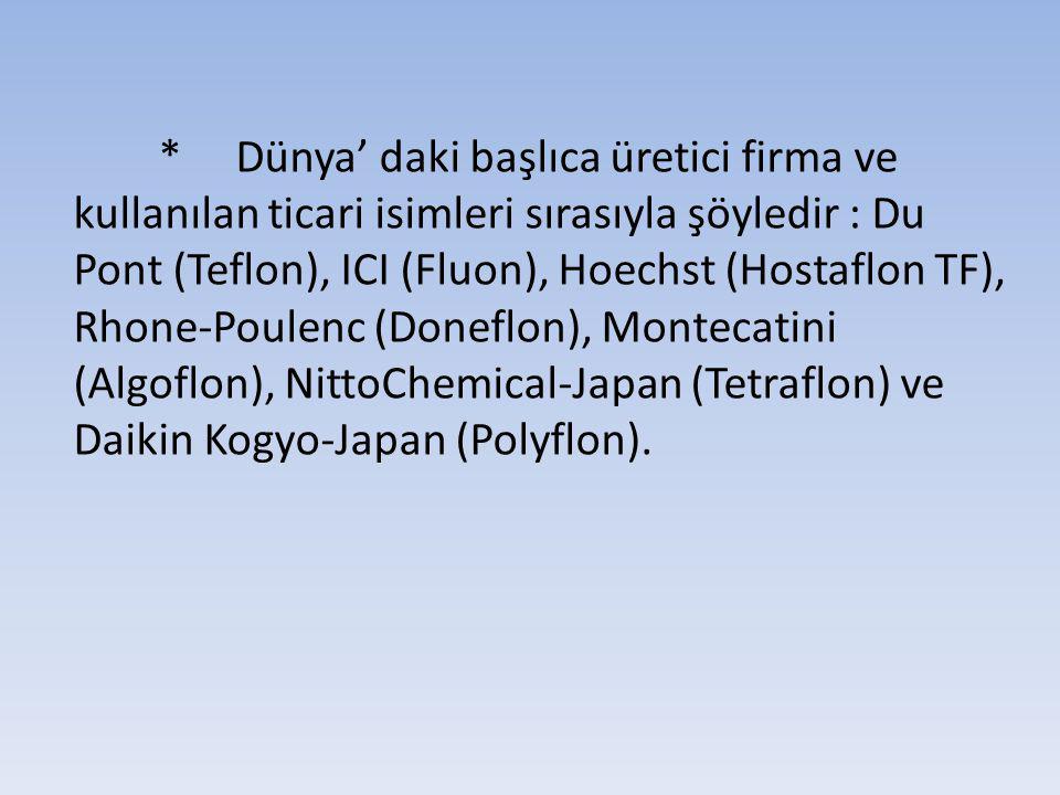 * Dünya' daki başlıca üretici firma ve kullanılan ticari isimleri sırasıyla şöyledir : Du Pont (Teflon), ICI (Fluon), Hoechst (Hostaflon TF), Rhone-Po