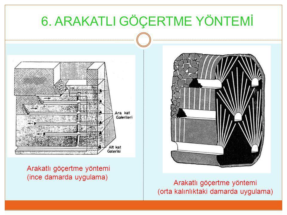 Arakatlı göçertme yöntemi (ince damarda uygulama) Arakatlı göçertme yöntemi (orta kalınlıktaki damarda uygulama) 6. ARAKATLI GÖÇERTME YÖNTEMİ