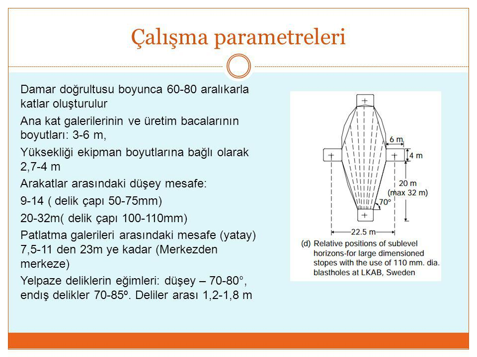 Çalışma parametreleri Damar doğrultusu boyunca 60-80 aralıkarla katlar oluşturulur Ana kat galerilerinin ve üretim bacalarının boyutları: 3-6 m, Yükse