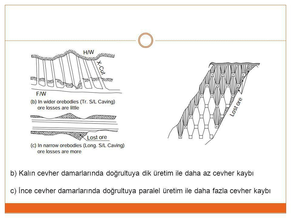 b) Kalın cevher damarlarında doğrultuya dik üretim ile daha az cevher kaybı c) İnce cevher damarlarında doğrultuya paralel üretim ile daha fazla cevhe