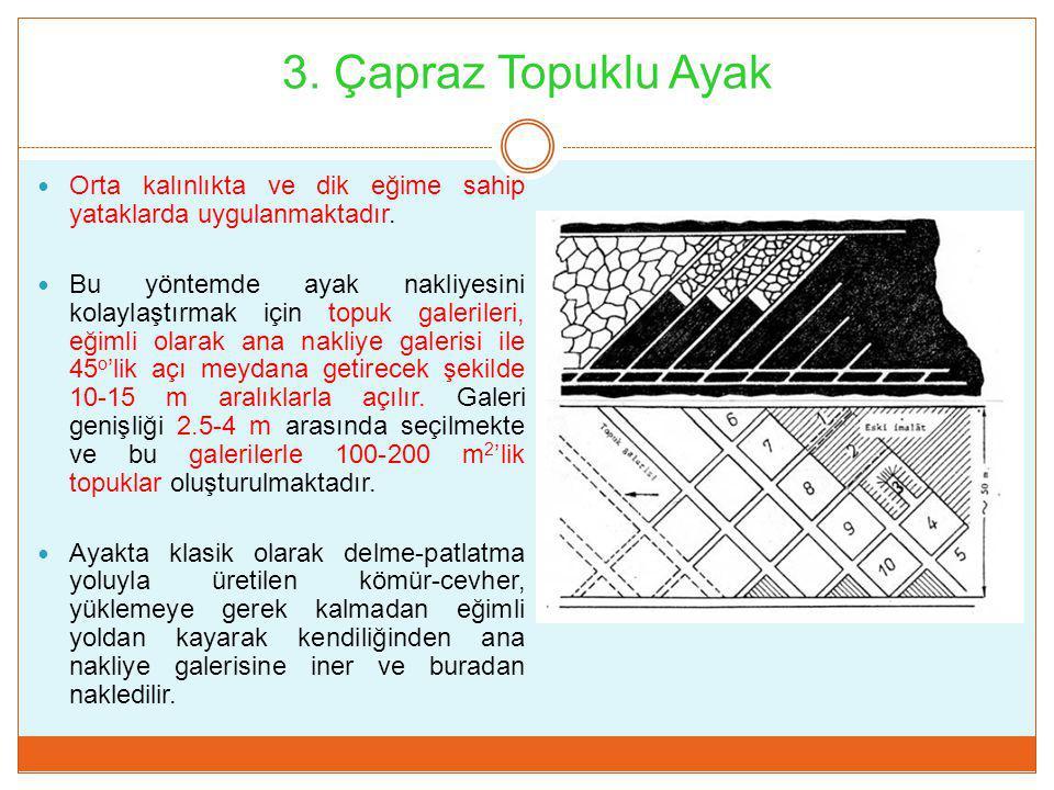 3. Çapraz Topuklu Ayak Orta kalınlıkta ve dik eğime sahip yataklarda uygulanmaktadır. Bu yöntemde ayak nakliyesini kolaylaştırmak için topuk galeriler