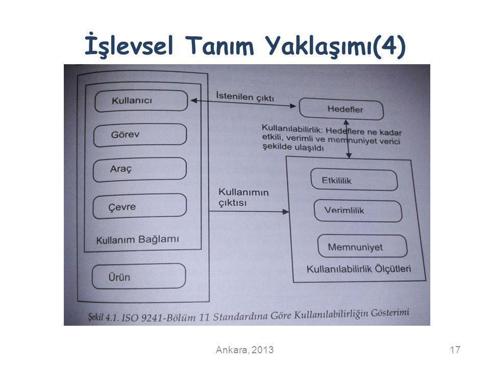 İşlevsel Tanım Yaklaşımı(4) Ankara, 201317