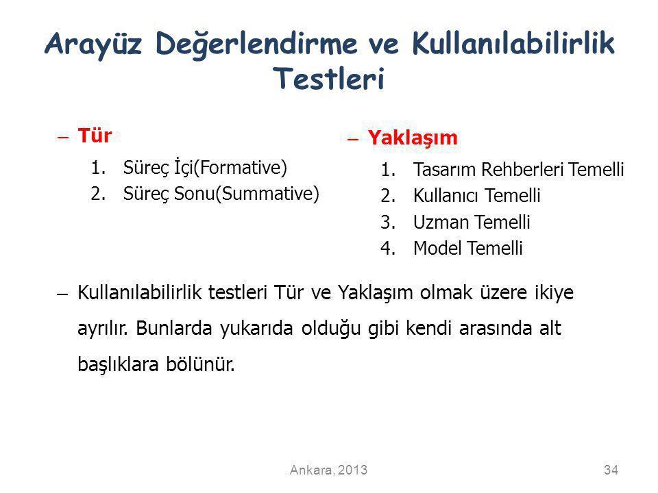 Arayüz Değerlendirme ve Kullanılabilirlik Testleri – Tür 1.Süreç İçi(Formative) 2.Süreç Sonu(Summative) Ankara, 201334 – Yaklaşım 1.Tasarım Rehberleri