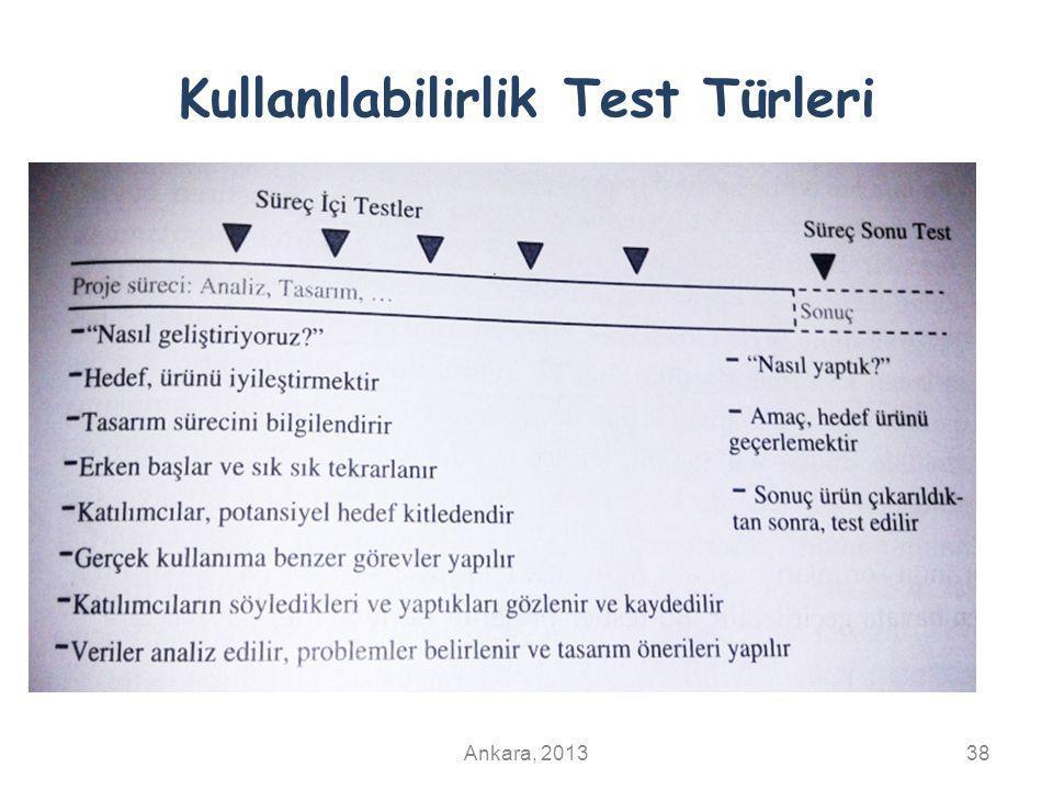 Kullanılabilirlik Test Türleri Ankara, 201338