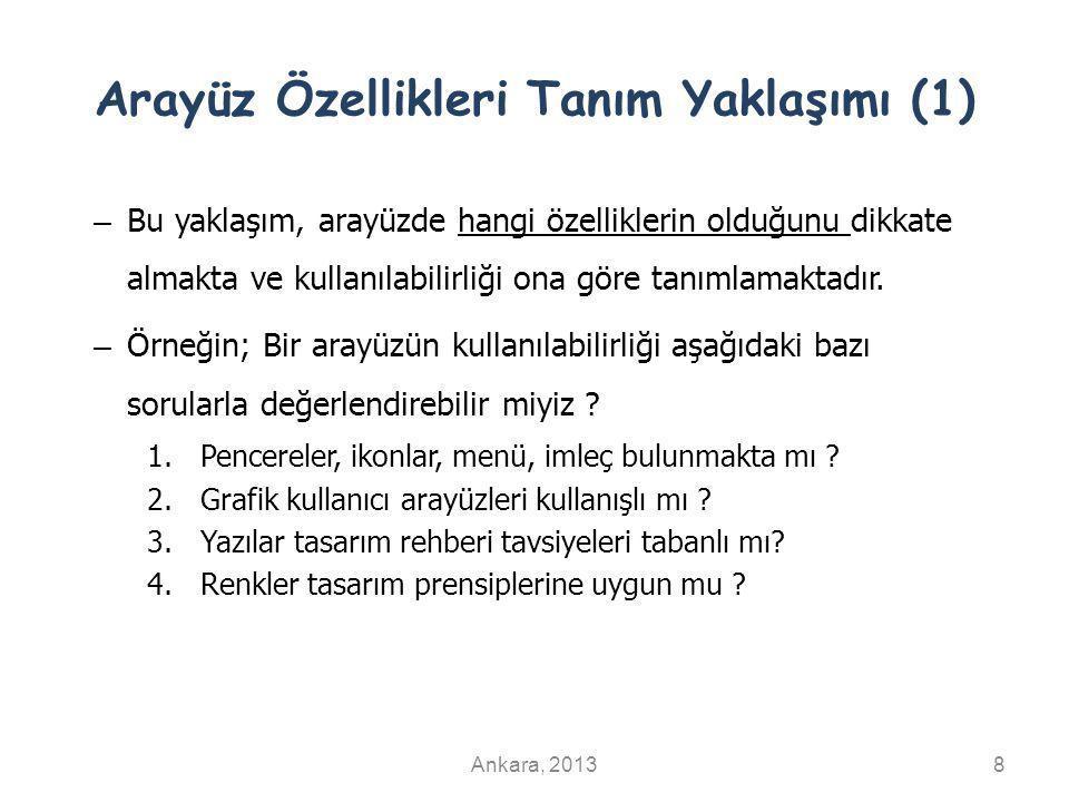 Kullanılabilirliğin Ana Bileşenleri Ankara, 201329