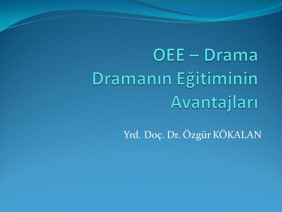 Dramanın Türleri Üç türlü drama vardır. Bunlar: Yaratıcı Drama Eğitici Drama Psikodrama