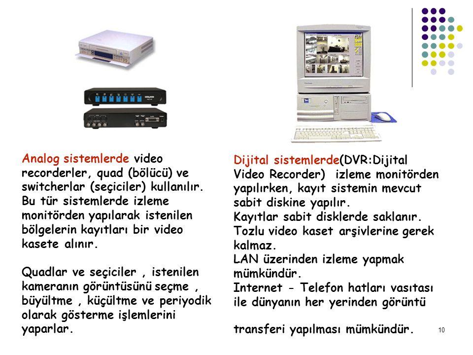 11 ELEKTRONİK GÜVENLİK SİSTEMLERİ CCTV SİSTEMİN EKİPMANLARI Kamera (S/B) Pan Tilt Kontrol Üniteleri ve Kamera Muhafazaları Lens Monitör (S/B) Video Kayıt Cihazı (TIME LAPSE) Switcher (ANAHTARLAMA) Quad (MONİTÖR EKRAN BÖLÜCÜ) Multiplexer (ÇOKLAYICI) Matrix Switcher Video Motion