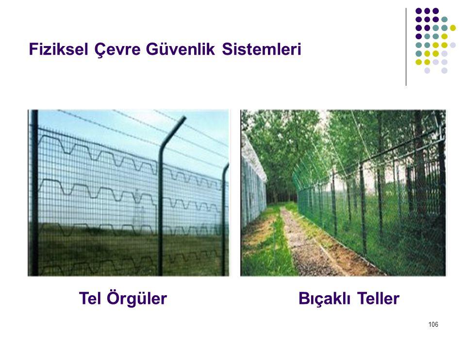 107 Fiziksel Çevre Güvenlik Sistemleri Bariyerler Duvarlar Kilitler