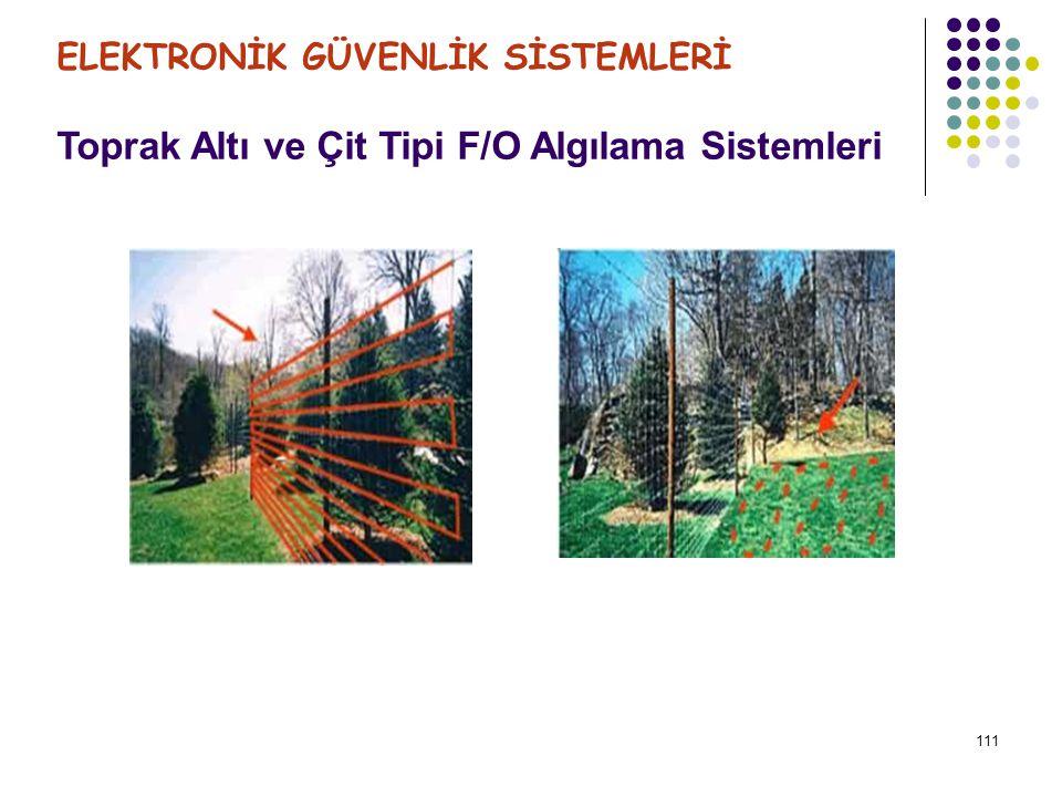 112 Manyetik Alan (Elektromanyetik) Algılama Sistemleri ELEKTRONİK GÜVENLİK SİSTEMLERİ Video Hareket Algılama Sistemleri