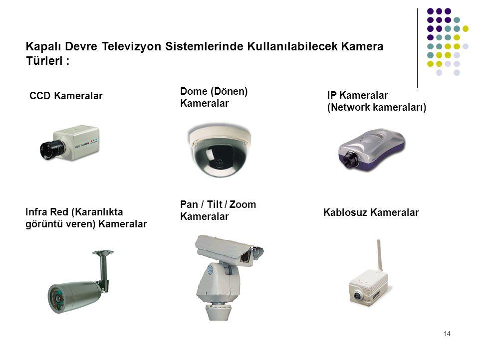 15 Kameraya hem dikey hem de yatay hareket vermek için kullanılır.