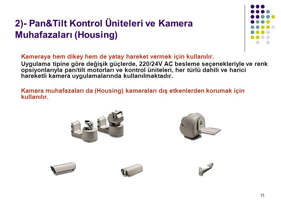 16 Kapalı devre televizyon sistemlerinde kaliteli görüntü almada en önemli faktörlerden biri kameralarda kullanılan lenslerdir.