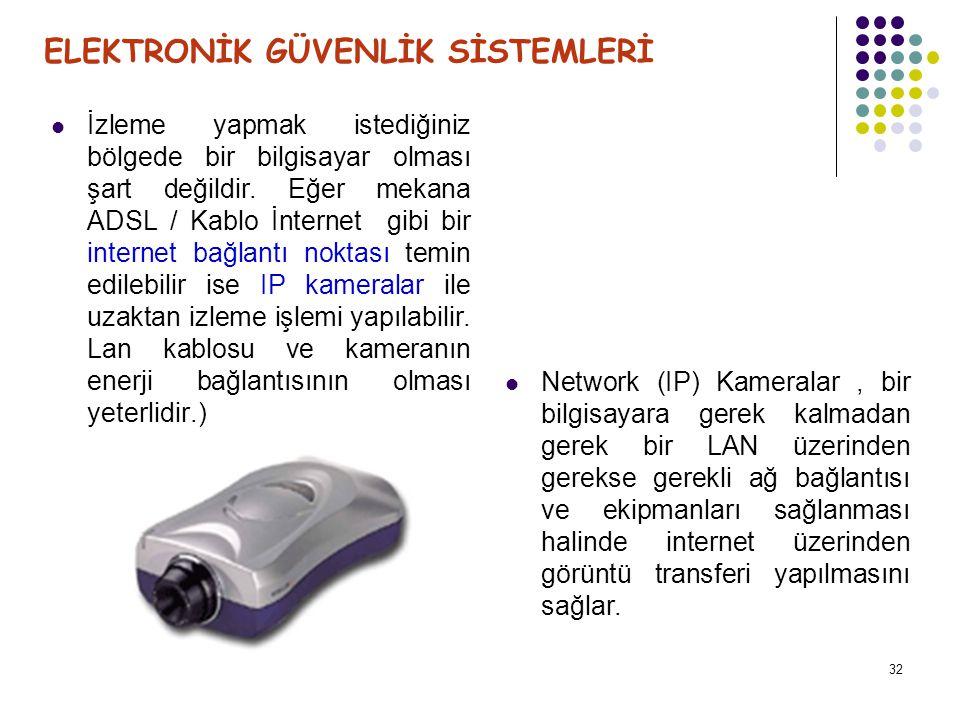 33 IP Kameralar IP Kamerası, kameraya dahil edilmiş web sunucusudur.