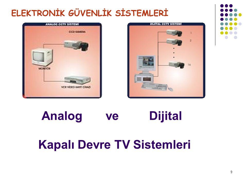 10 Analog sistemlerde video recorderler, quad (bölücü) ve switcherlar (seçiciler) kullanılır.
