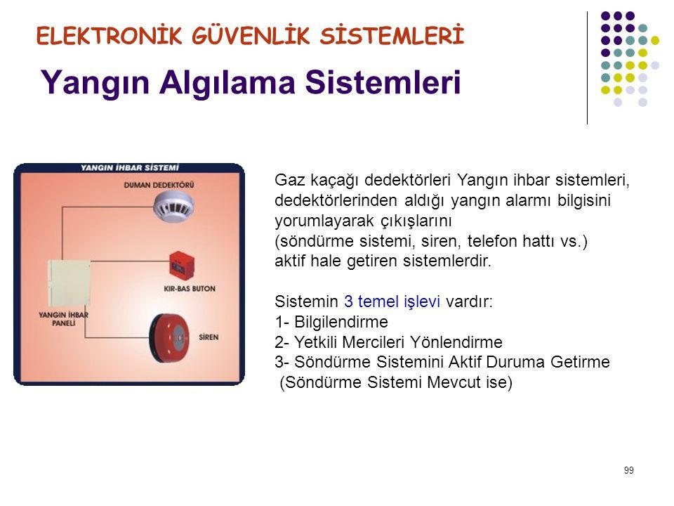 100 ELEKTRONİK GÜVENLİK SİSTEMLERİ Yangın algılama sistemleri; GCC (Graphıcal comand center) Sistemin kontrol edildiği merkez;